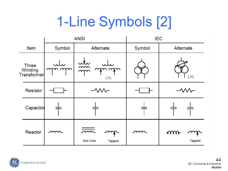1-Line Symbols [2] 44 GE Consumer & Industrial Multilin